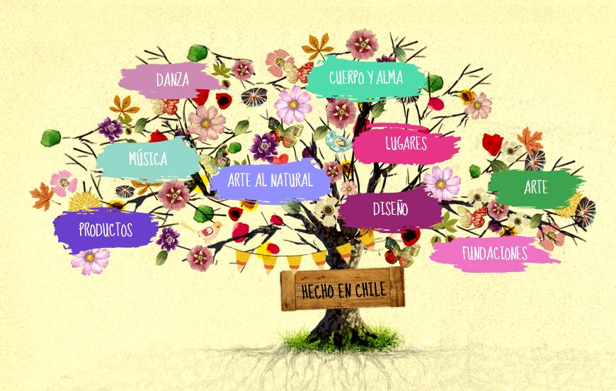 """""""La Sociedad Florece""""  intervención de ellalabella en el Festival 100 en un día"""